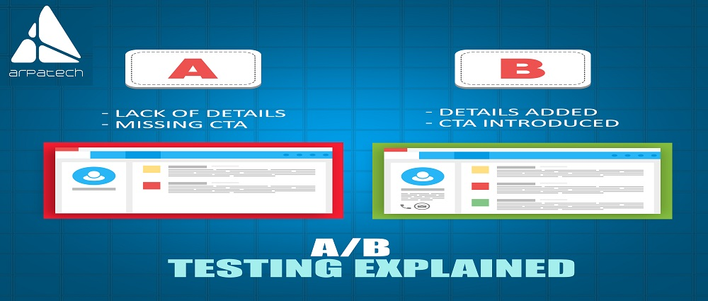 a-b-testing-explained