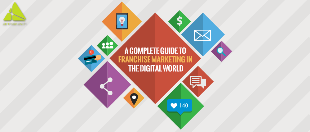 complete guide to franchise marketing, franchise marketing, digital marketing, marketing