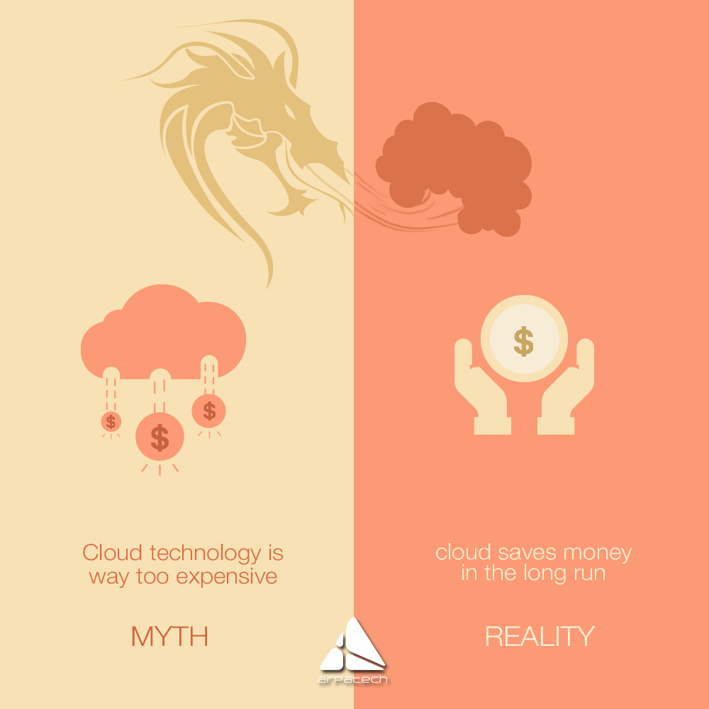 cloud expensive