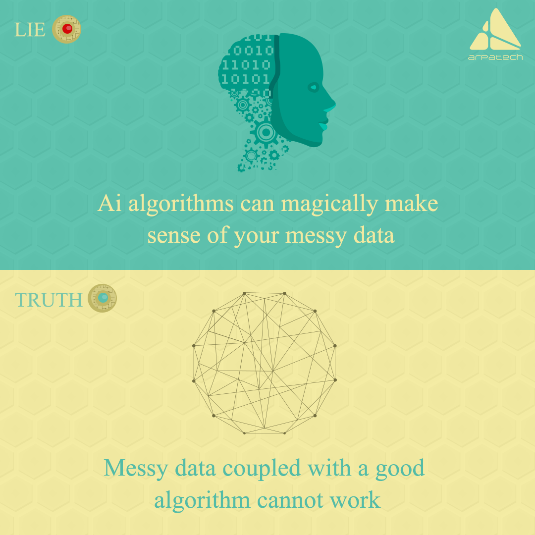 ai-algorithms-can-magically-make-sense-of-your-messy-data