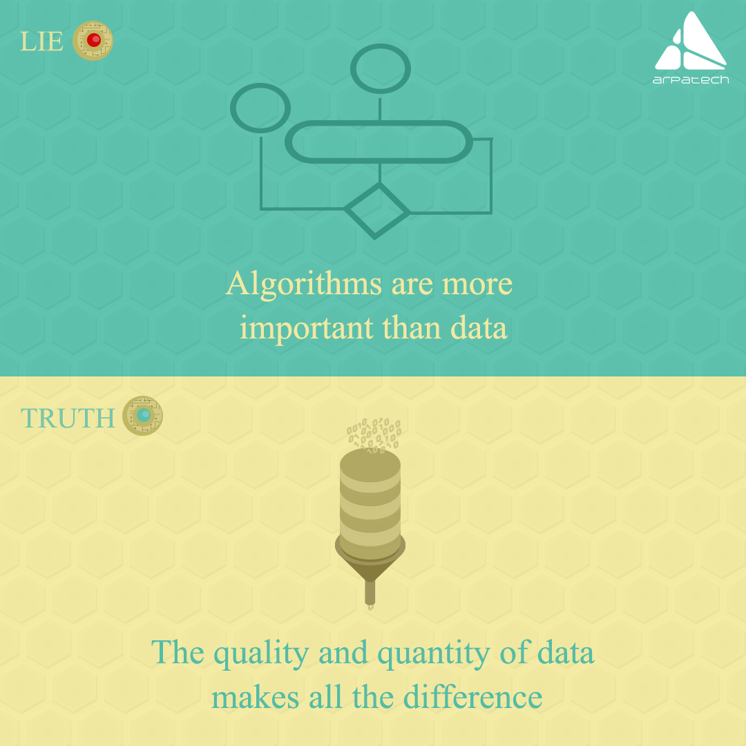 algorithms-are-more-important-than-data