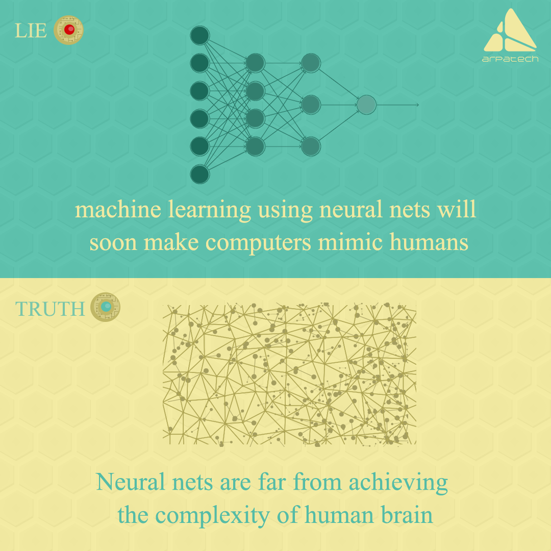 machine-learning-using-neural-nets-which-means-soon-computers-can-learn-the-way-humans-do1