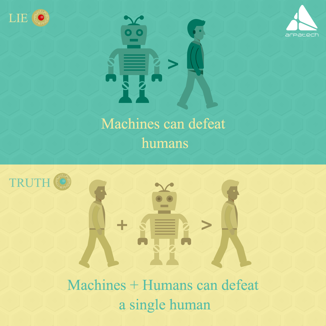 machines-can-defeat-humans