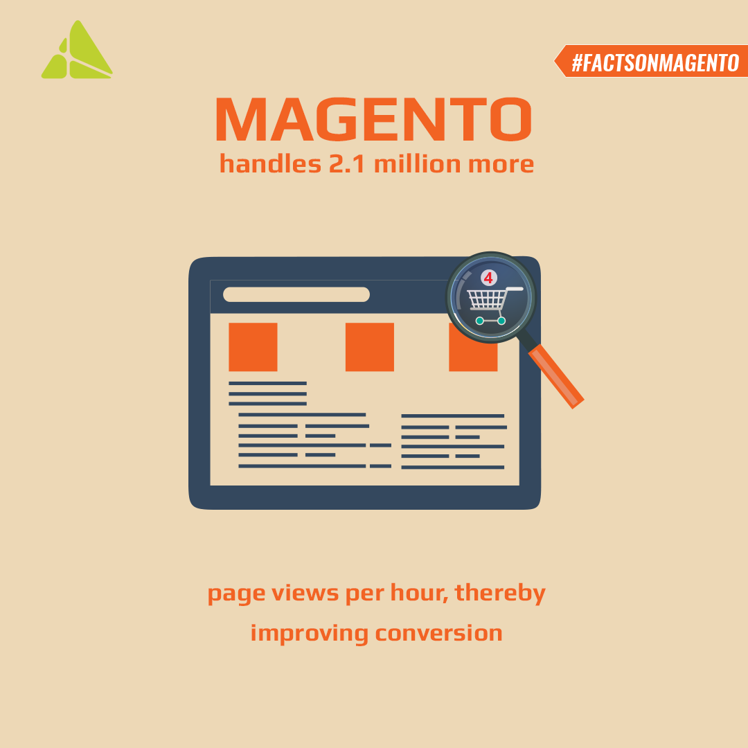 magento-handles-2-1-million-more-page-views-per-hour-thereby-improving-conversion