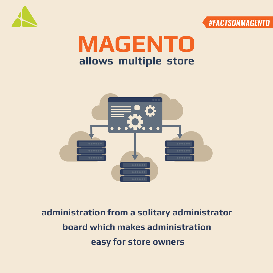 magento-has-an-efficient-feature-which-allows-management-of-multiple-stores-copy