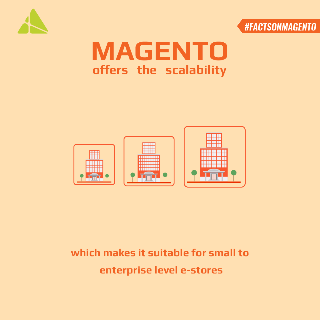 magento-is-suitable-from-small-to-enterprise-level-ecommerce-stores-because-of-the-scalability-it-offers