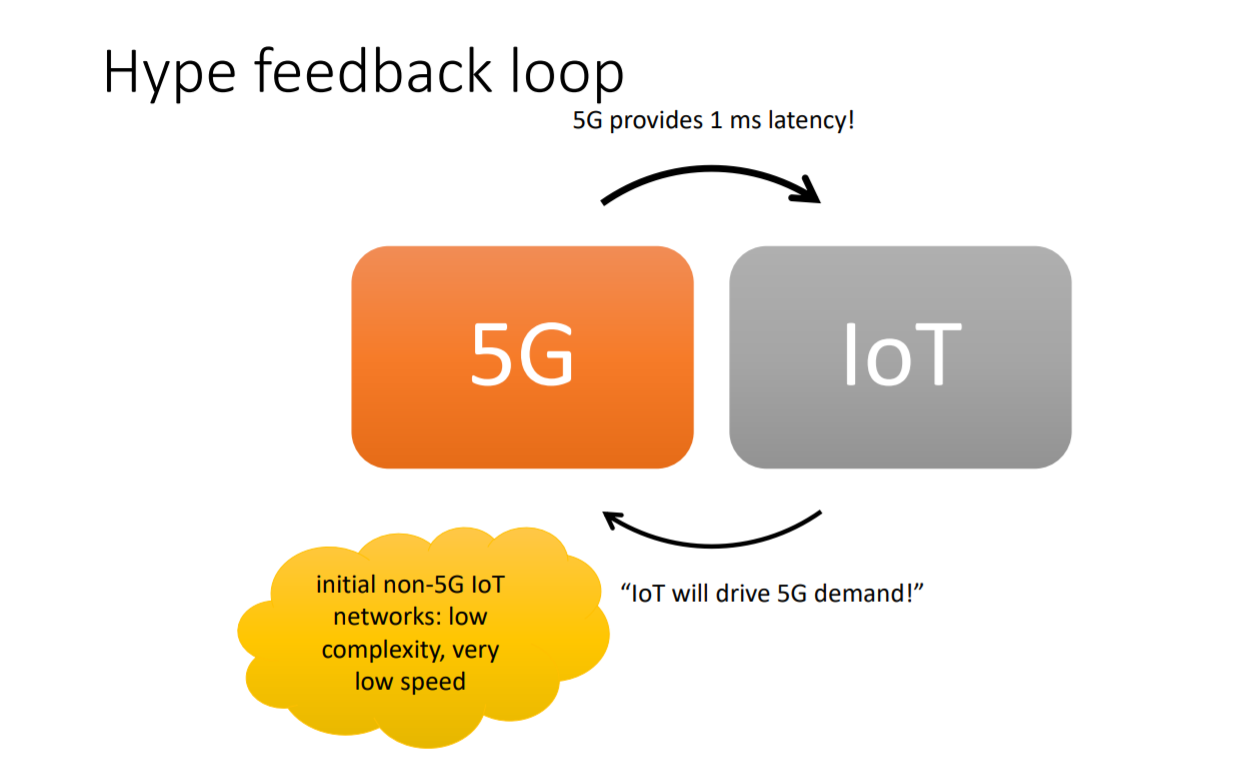iot-and-5g