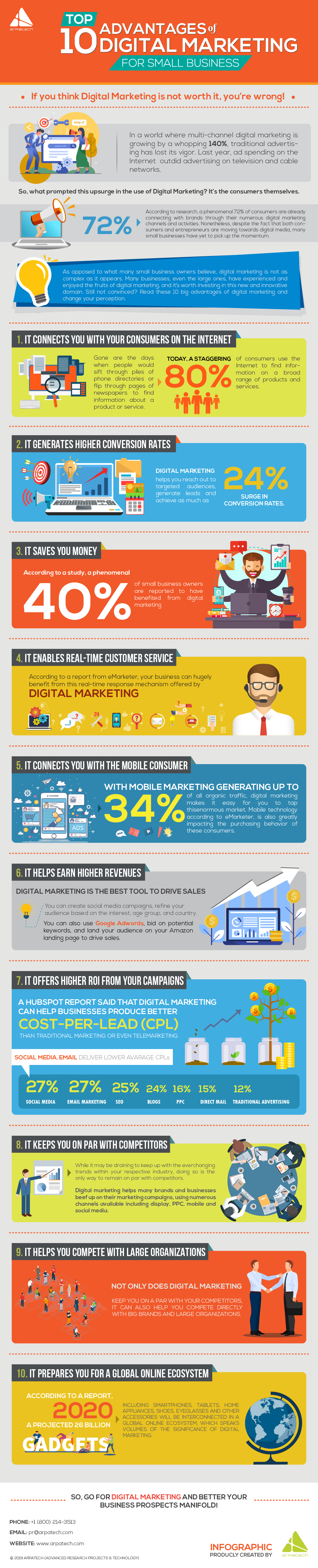 Infographic-Advantages-of-Digital-Marketing
