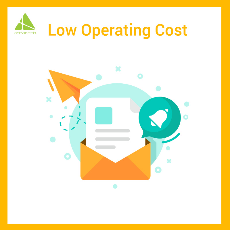 low-operating-cost-in-digital-marketing