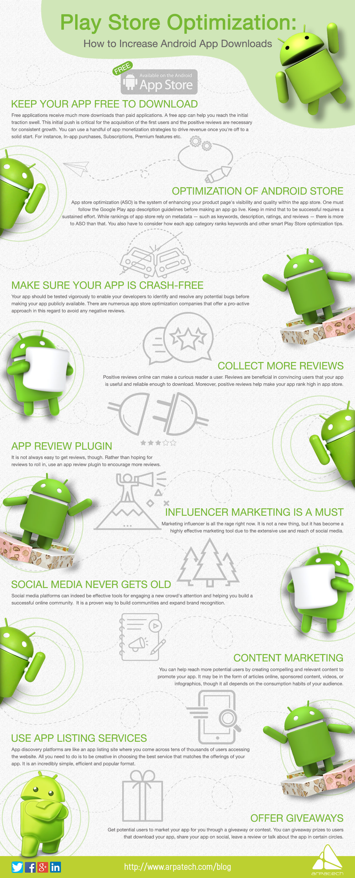 free app review sites android