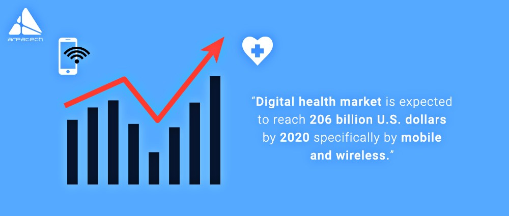 digital-health-expected-in-2020