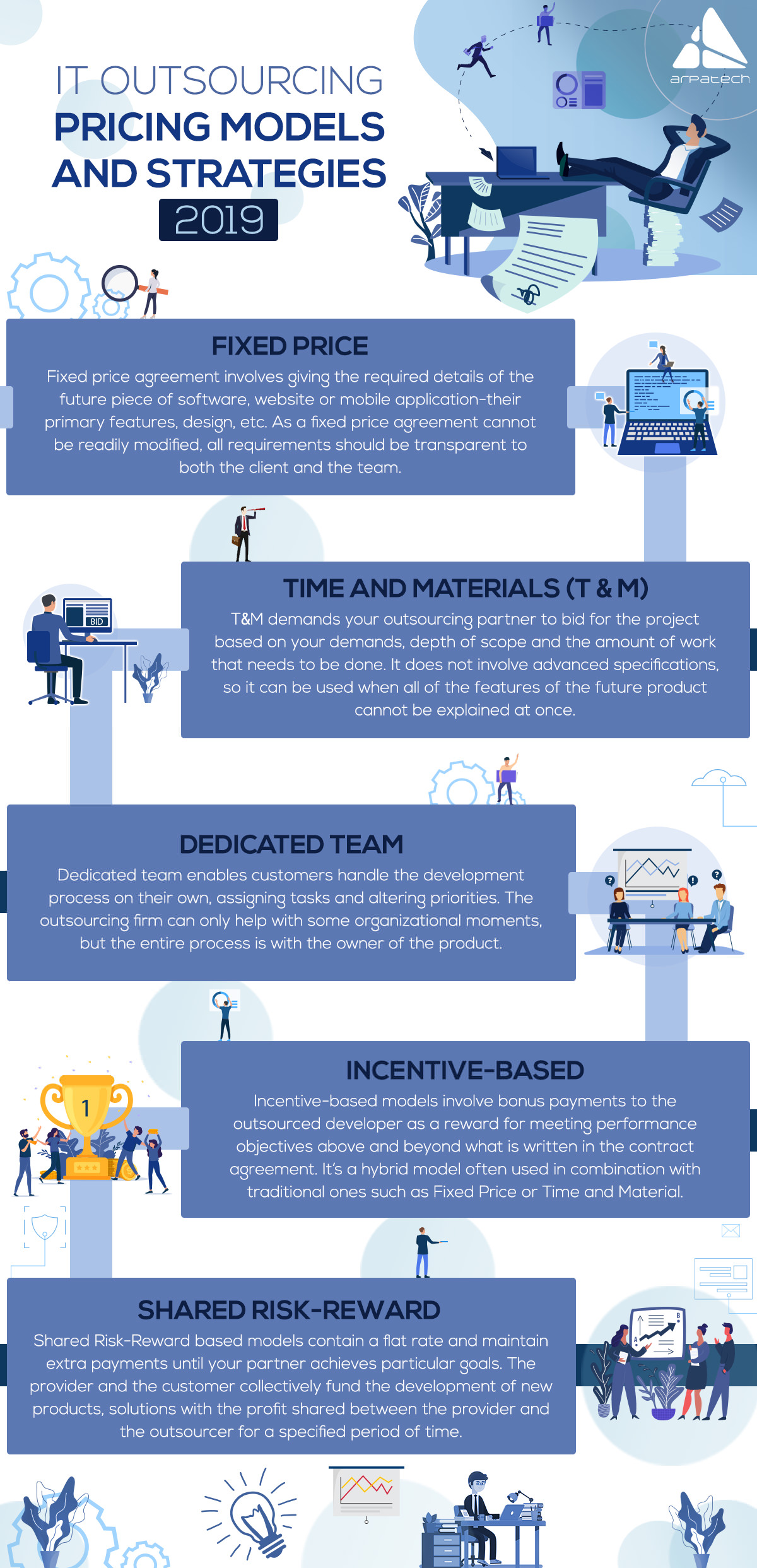 it-outsourcing-pricing-models-and-strategies-2019-infographics