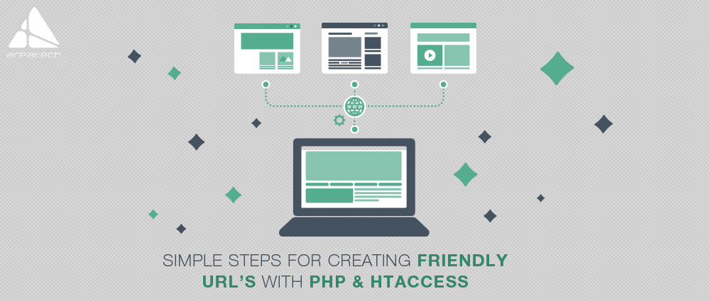 php-and-htaccess-blog