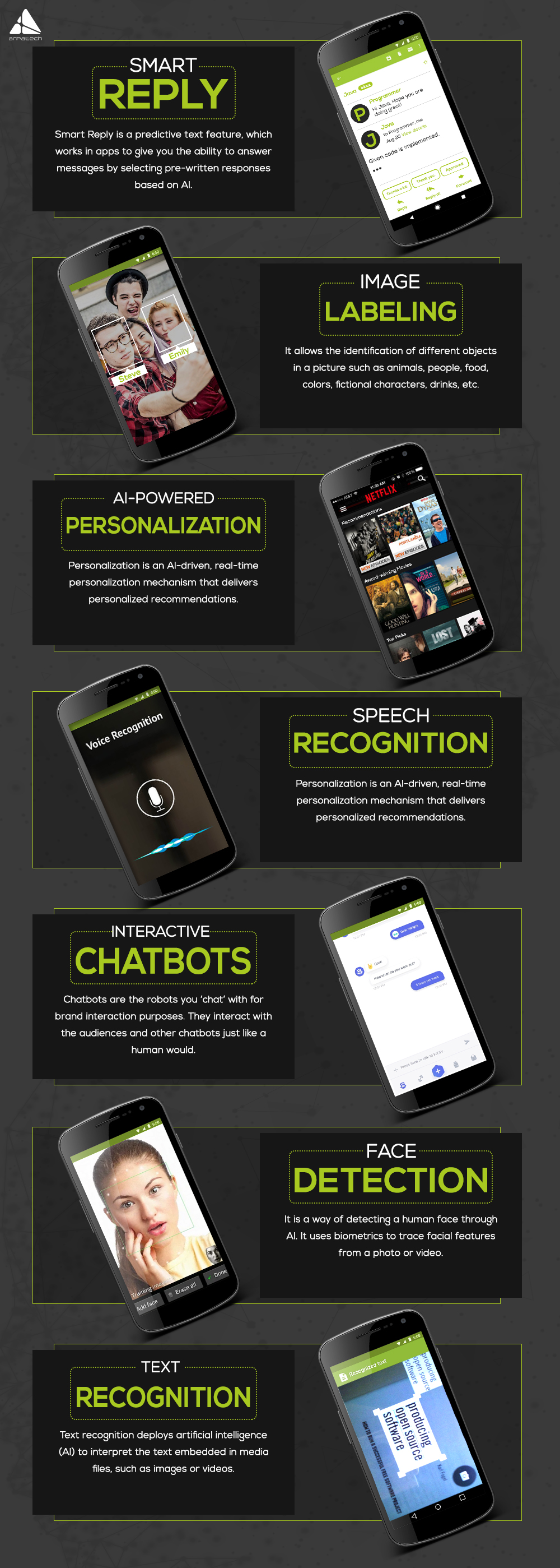 ai-can-transform-your-next-android-application-blog-infographics