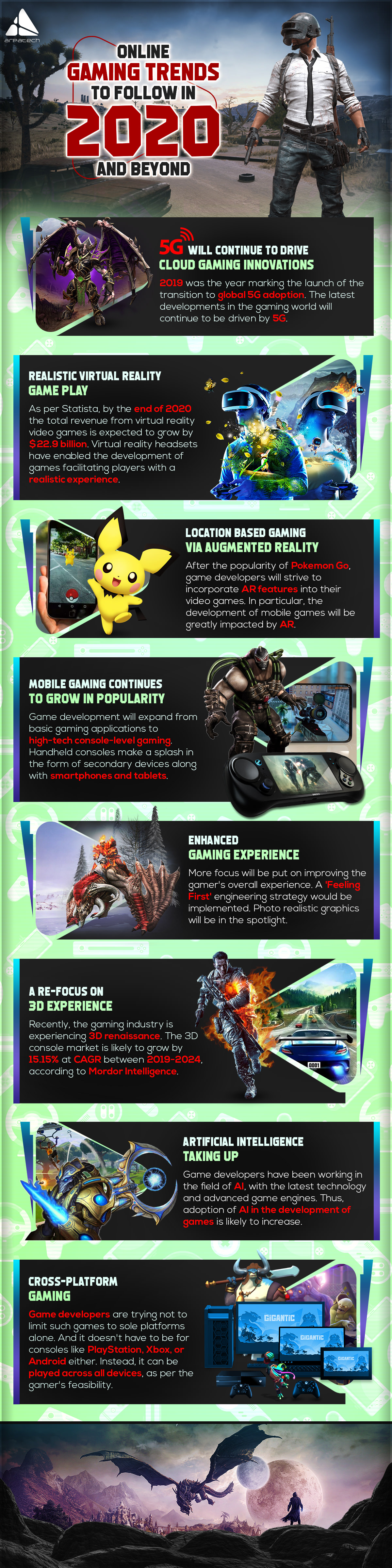 gaming-trends-2020-infographics