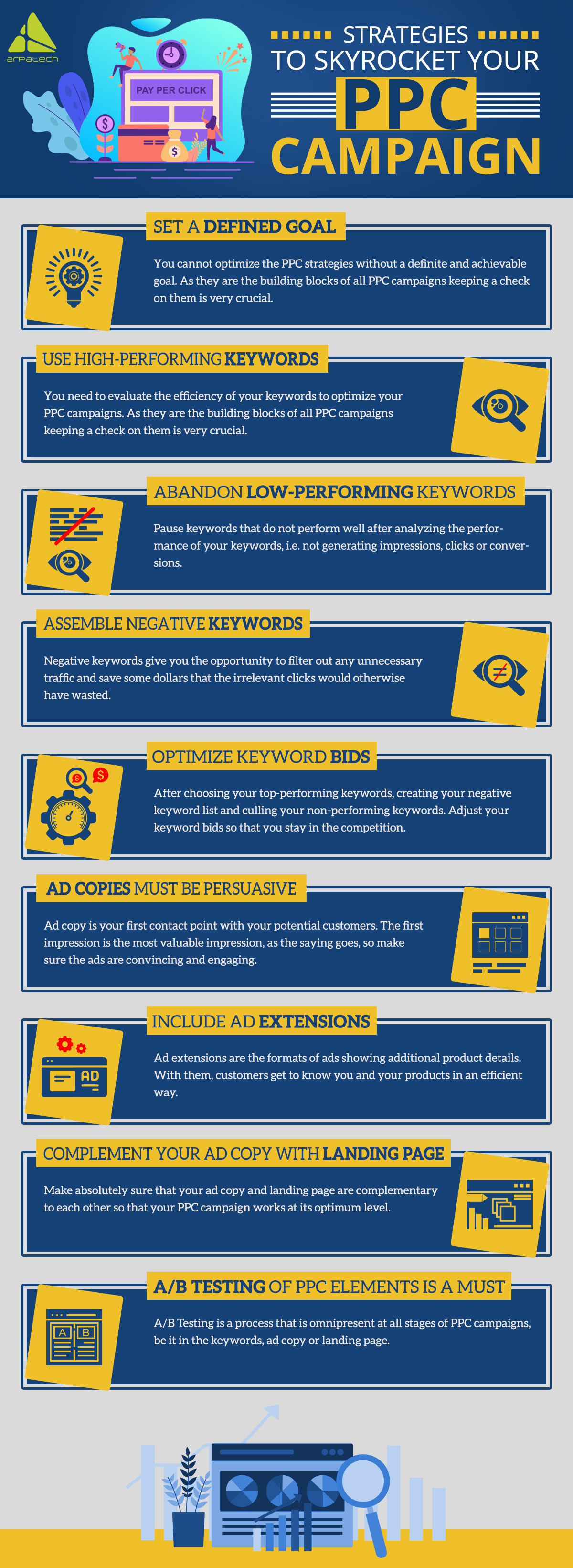 your-ppc-campaign-infographics