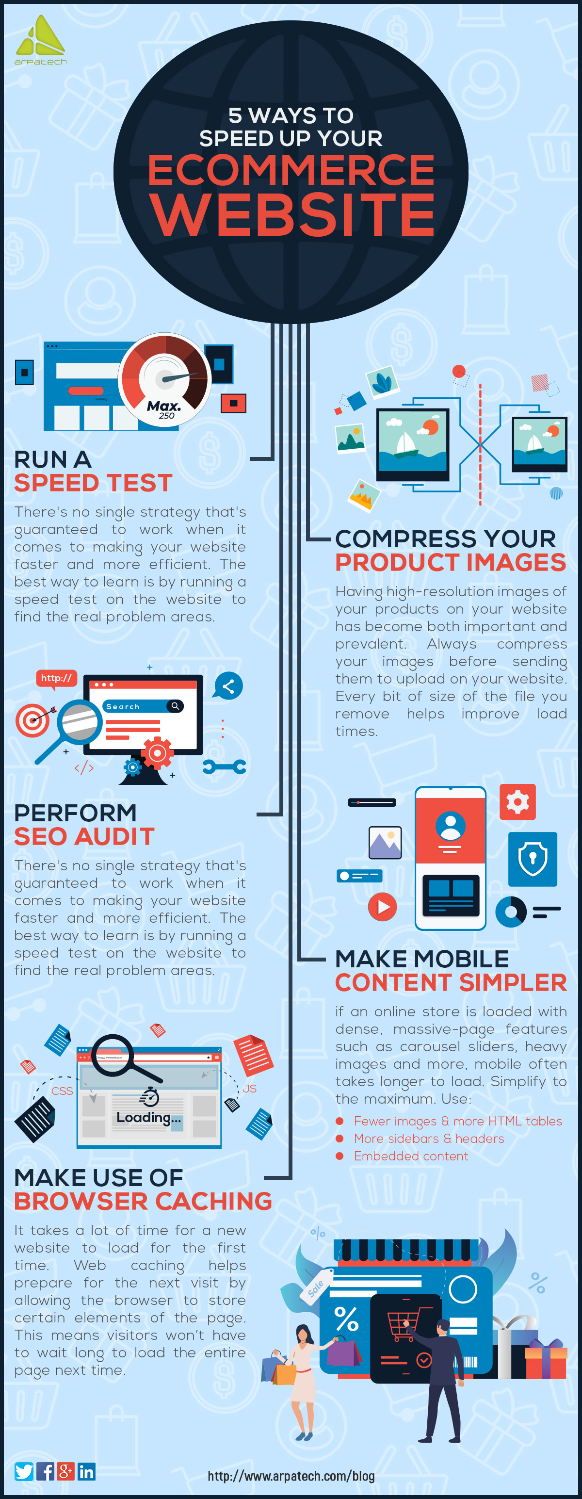 speed-up-your-ecommerce-website-infographics