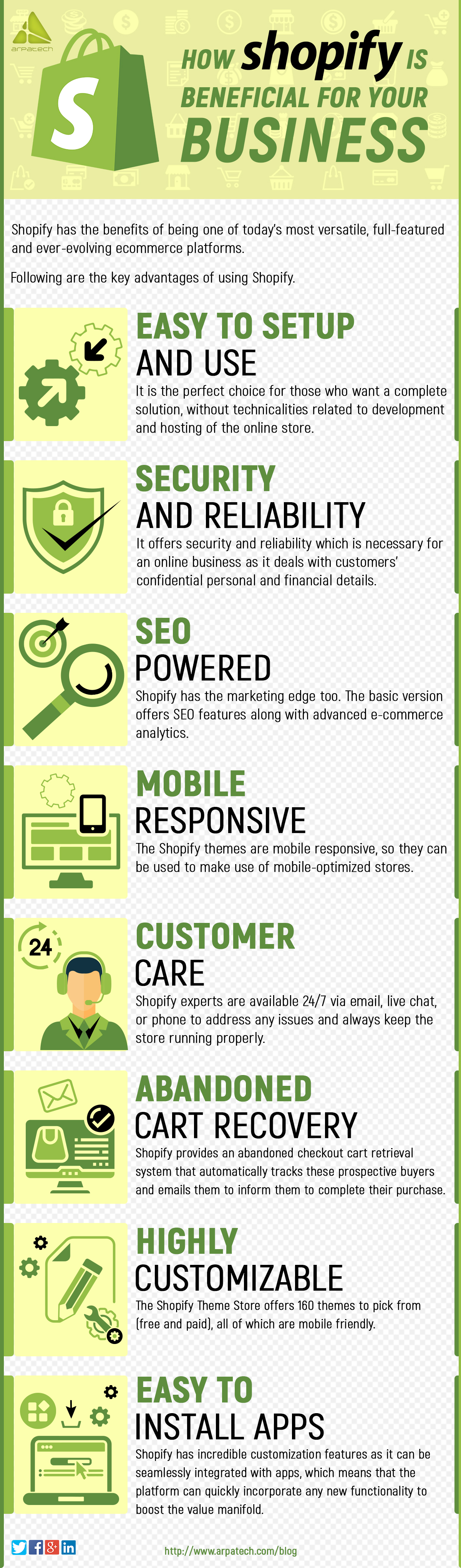 shopify-beficial-for-business-infographics