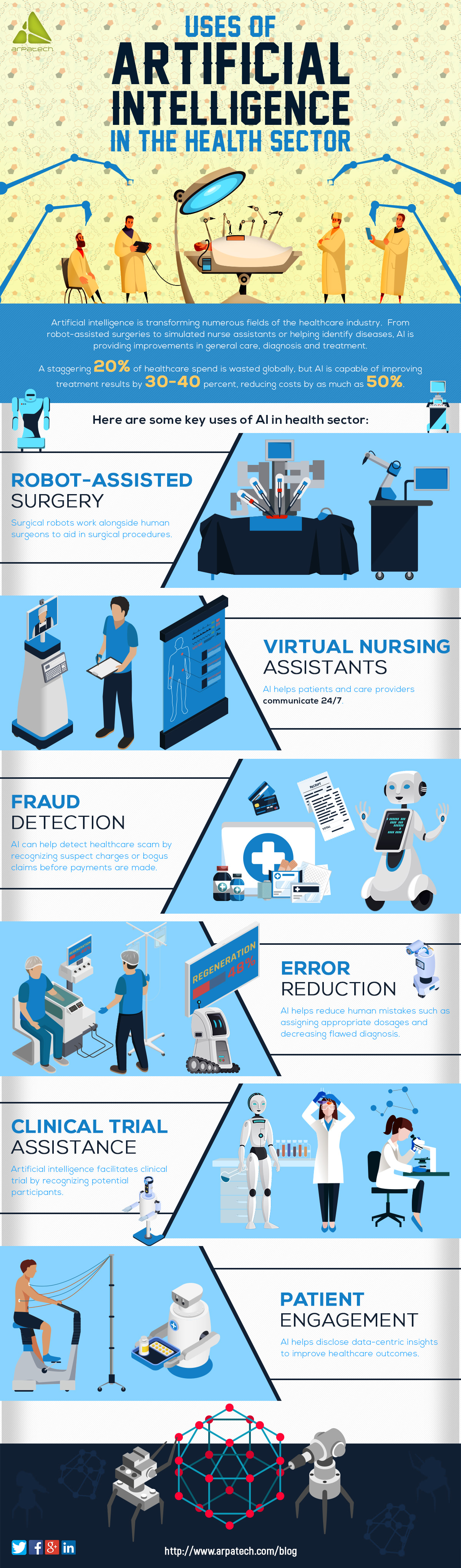 uses-of-ai-in-the-health-sector-infographics