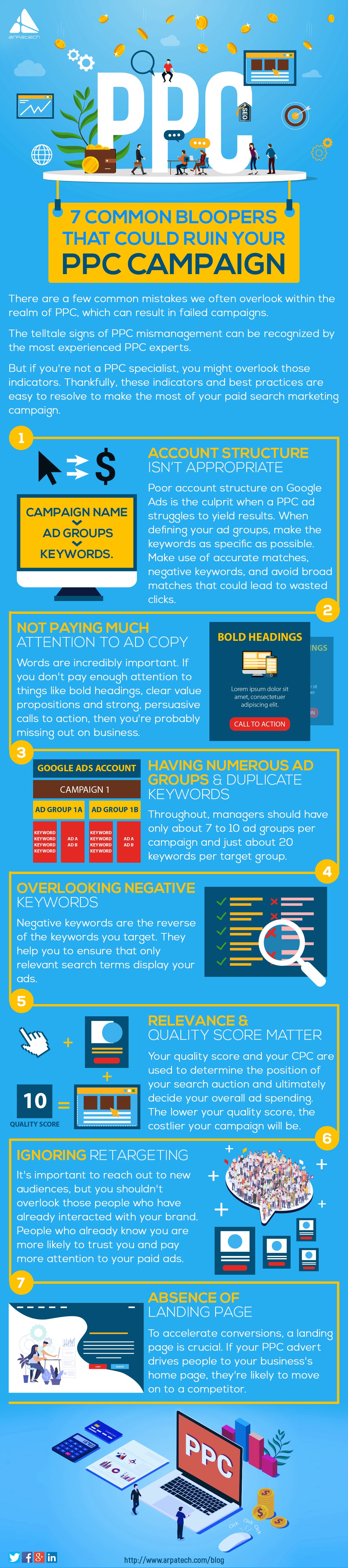 7-common-bloopers-of-ppc-infographics
