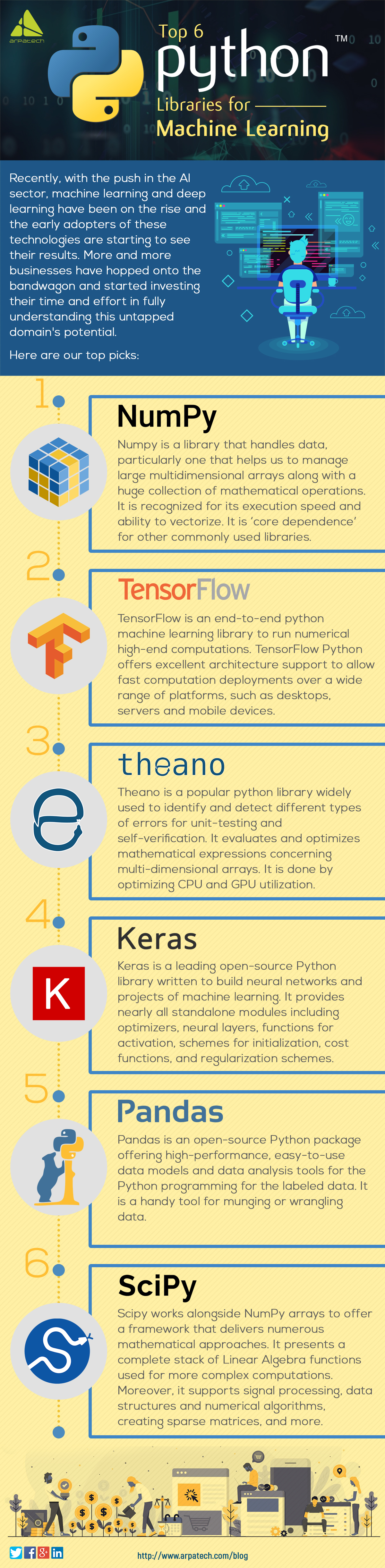 python-libraries-for-machine-learning-infographics