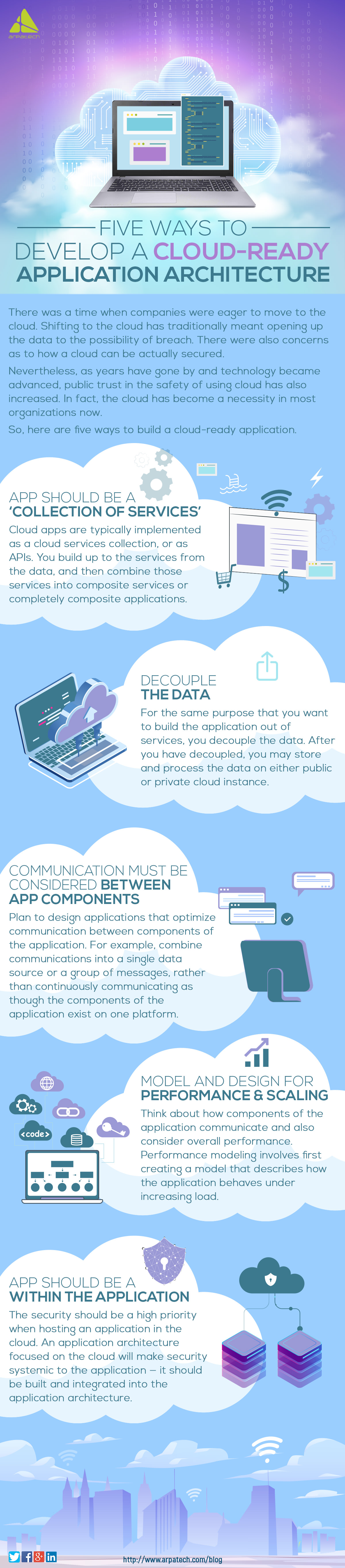 five-ways-to-develop-a-cloud-infographics