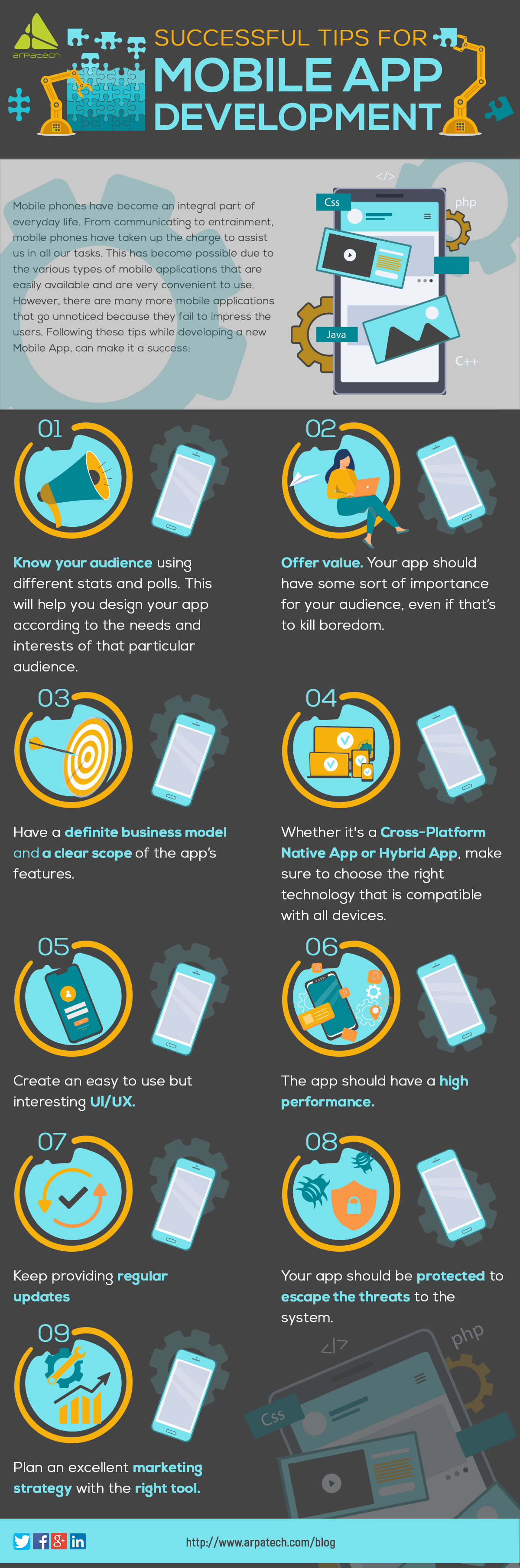 successful-tips-for-mobile-app-development-infographics