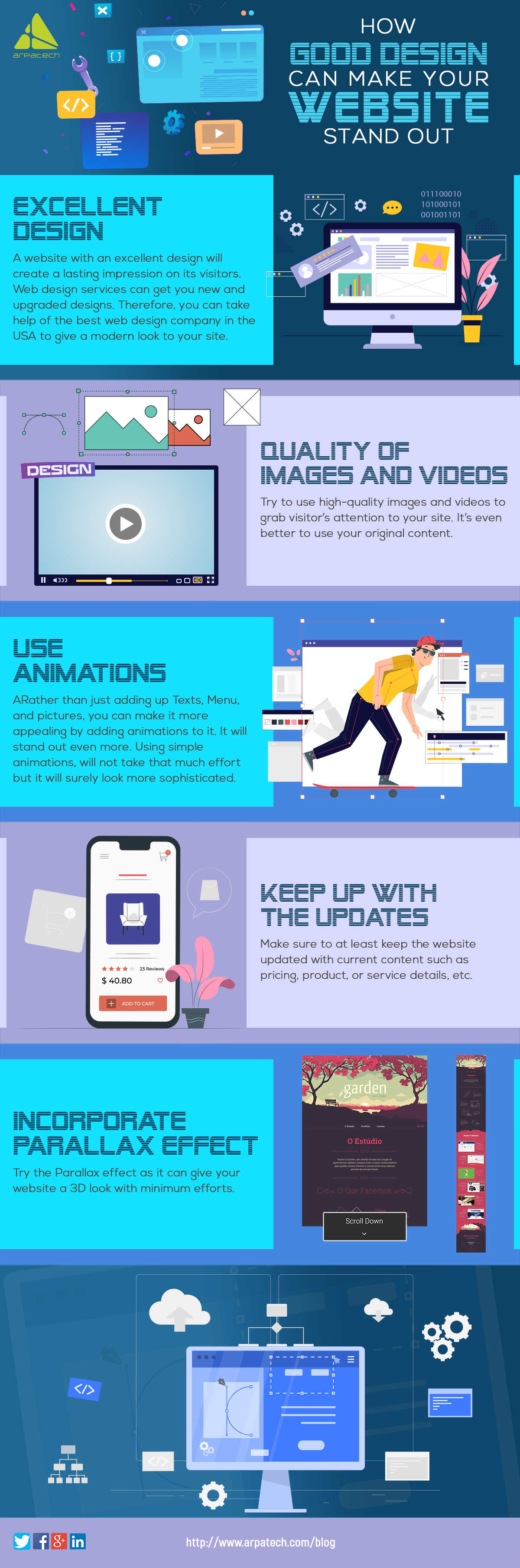 good-design-can-make-your-website-stand-out-infographics